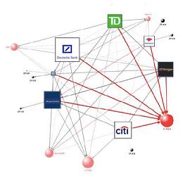 stress testing network